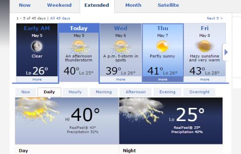 raipur weather